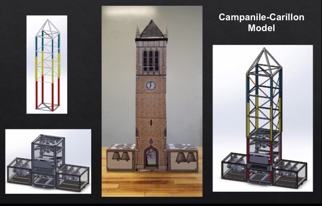 Schematic design of the campanile carillon model.